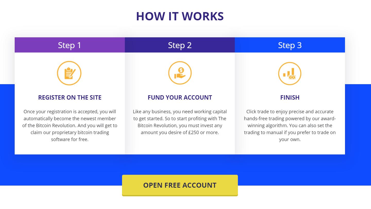 How Bitcoin Revolution Works