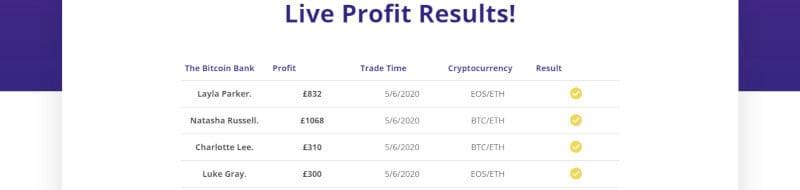 Bitcoin Bank crypto bot users earnings