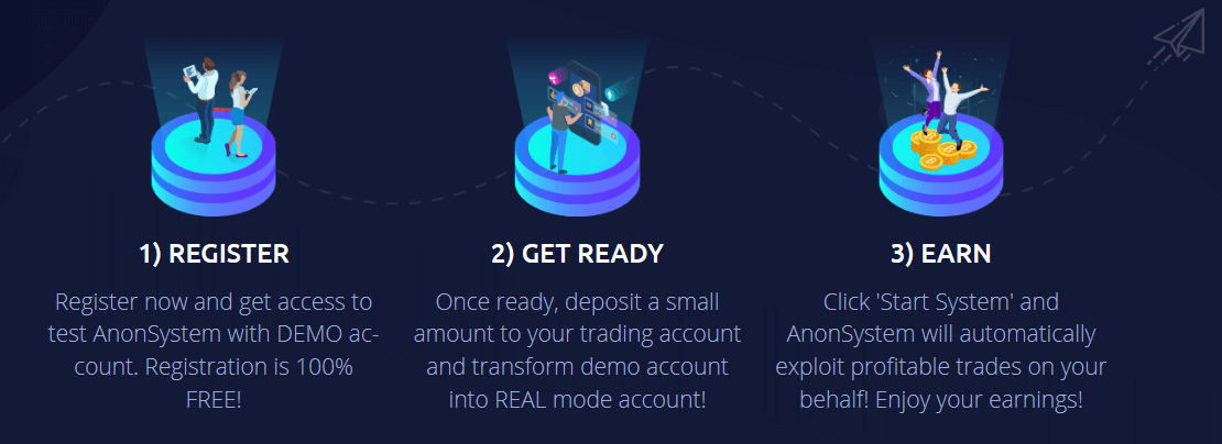 Trading platform interface Bitcoin Anon System